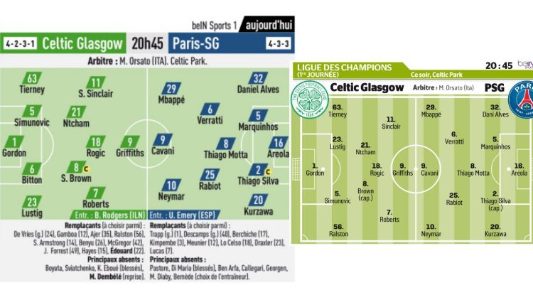composition psg glasgow